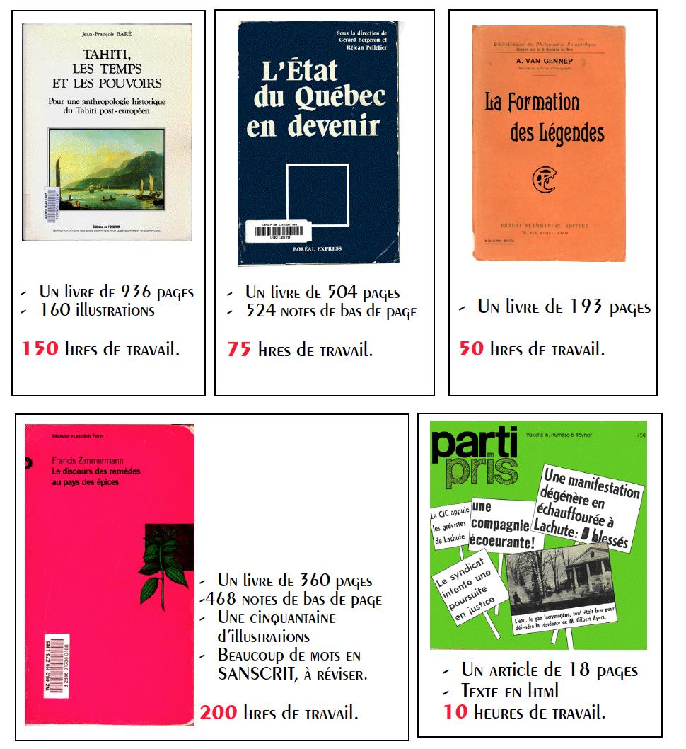figure1_heures_travail_editions_numeriques